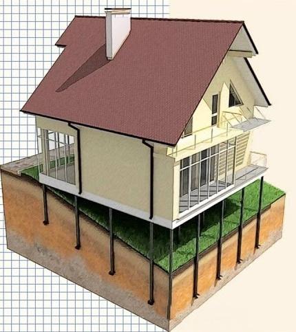 Схема дом на сваях